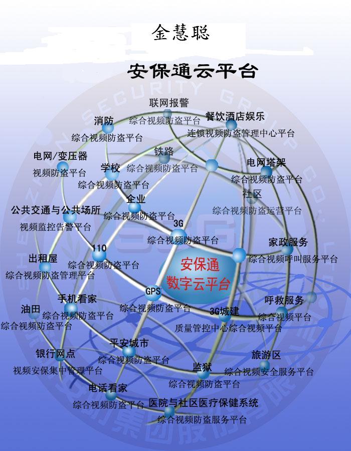 城市联网青青草原免费视频平台